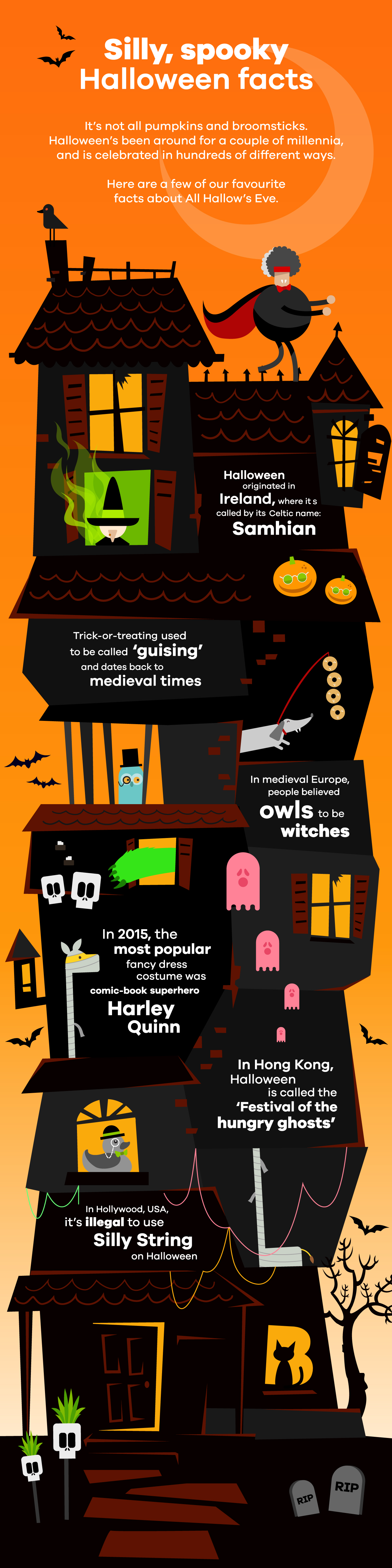 halloween facts & quick costume ideas from the team at b